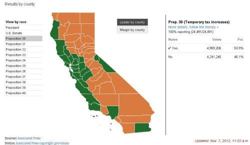 http://freedomwat.ch/wp-content/uploads/2012/11/california-prop-301.jpg